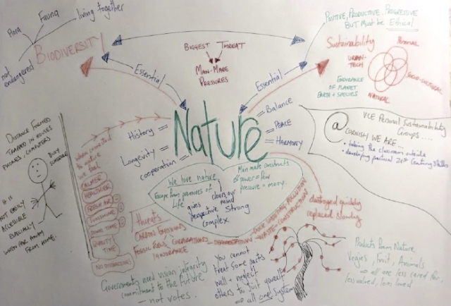Students have their say on government Draft Strategy for Nature 2018-2030